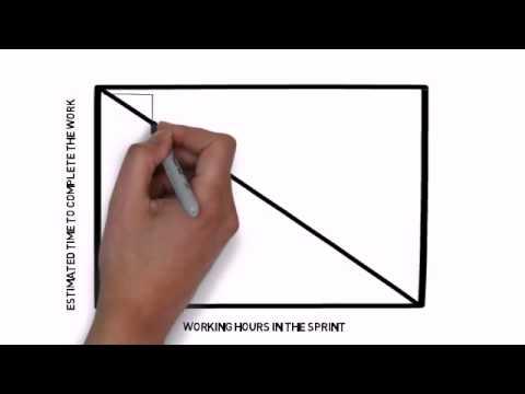 The Burndown Chart  Youtube