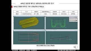 1. 40ft급 쌍동형 레저선 내항성능 평가에 관한 연…