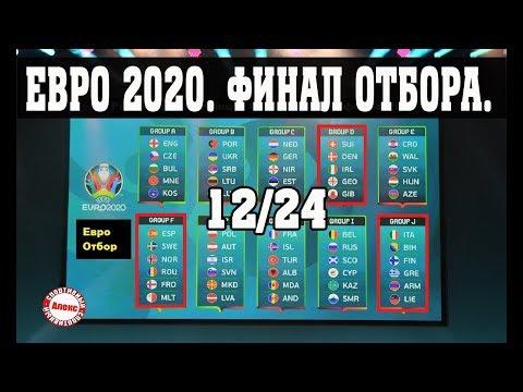 Чемпионат Европы по футболу. Отбор на ЕВРО 2020. (9). Результаты групп F, J, D. Расписание. Таблицы.