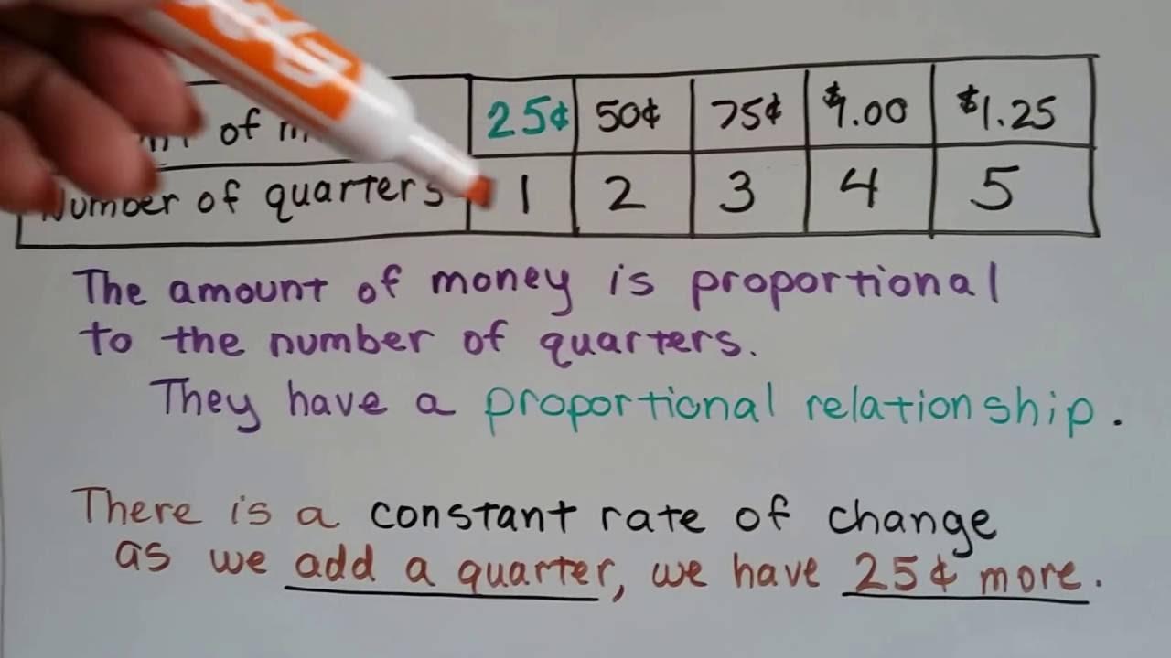 hight resolution of Grade 7 Math #4.2a
