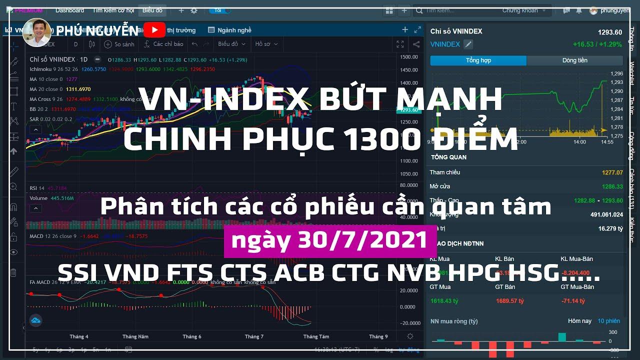VN-Index bứt phá mạnh, chinh phục mốc 1300 điểm
