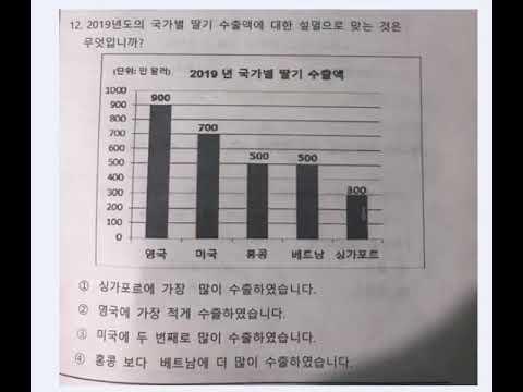 Giải đề thi tiếng Hàn eps topik 2020 (Đề 39)