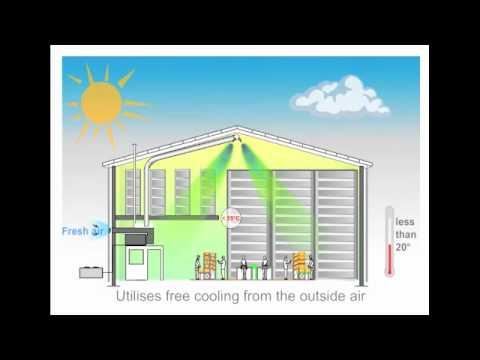 Temperature Control in Pharmaceutical Warehouses