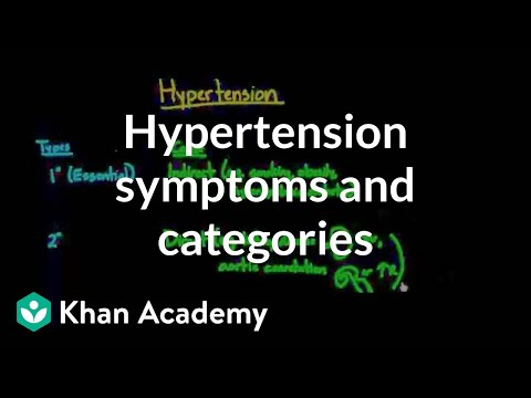 Hypertension symptoms and categories