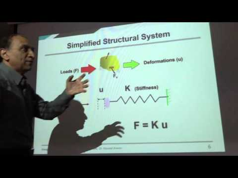 Lecture 6: Overview of Finite Element