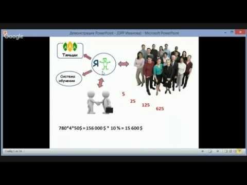 Презентация бизнеса Тяньши/Tiens