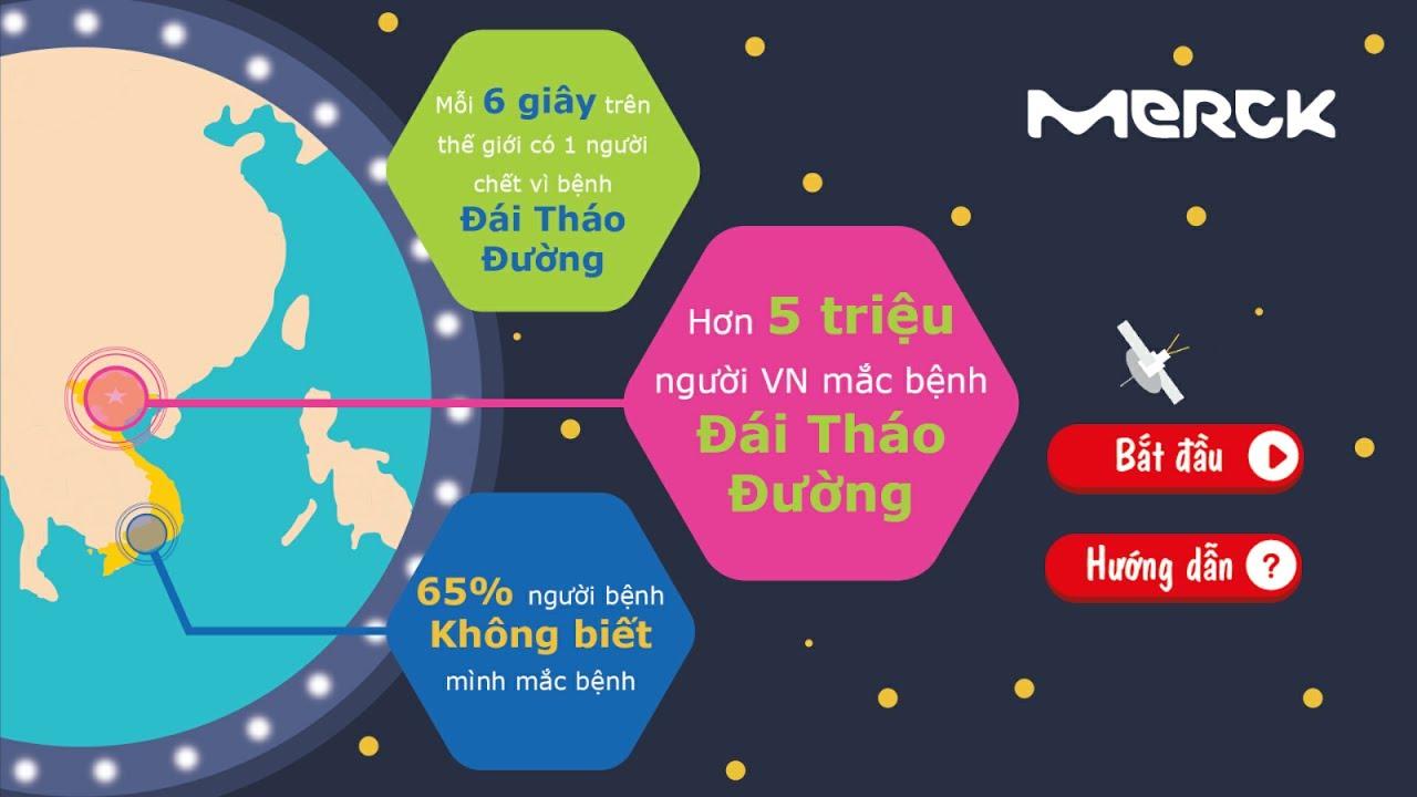 Marketing game – Quảng cáo các sản phẩm trị đái tháo đường của MSD Merck