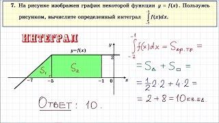 Задание 7 ЕГЭ по математике. Определенный интеграл.
