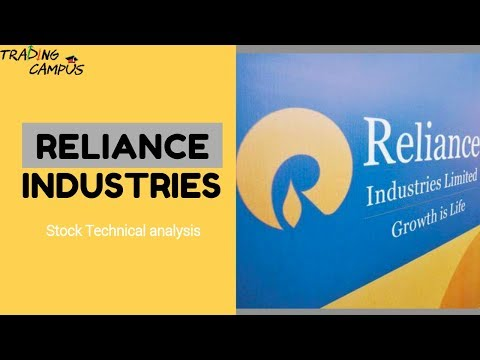 Reliance Industries Stock Technical Analysis : 11 september 2017