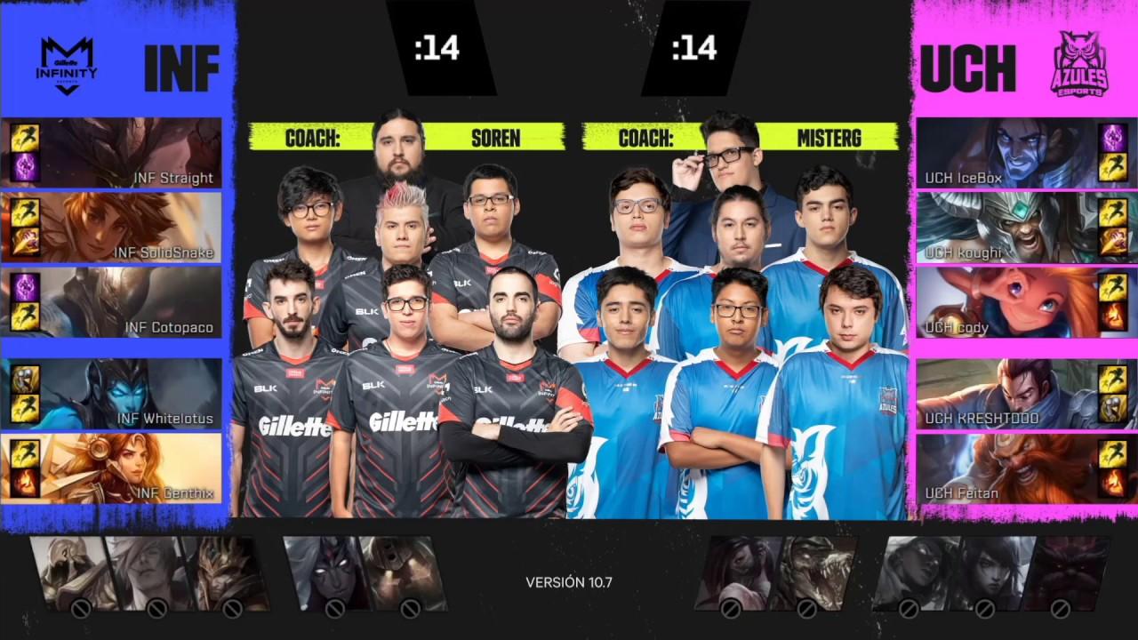 Infinity Esports (INF) vs Azules Esports (UCH) Highlights ...
