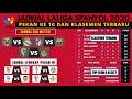 Jadwal Liga Spanyol Pekan 10 Malam ini : ATL Madrid VS Barcelona ~ La Liga Spanyol 2020 Terbaru