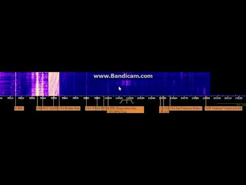 Shortwave talking radio Broadcast