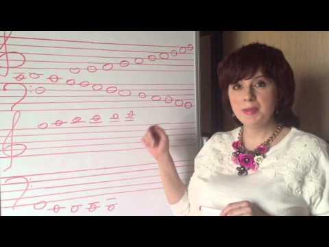 Урок 7 Игра на пианино Ноты второй и малой октав Басовый ключ Во поле берёза стояла М.Красев Белочка