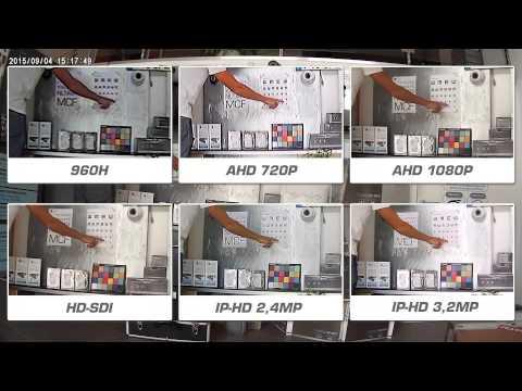 Analogue Vs 1080p Hd Tvi Cctv Doovi