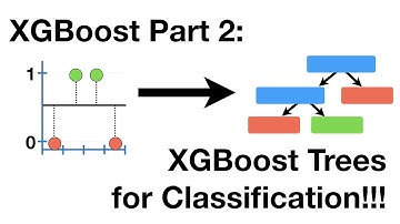 XGBoost Part 2: XGBoost Trees For Classification