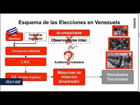 """Vigilanza: """"En Venezuela hay fraude electoral sistematizado"""". Dígalo Aquí. Seg. 4"""