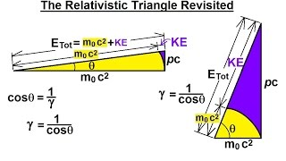 Physics - Special Relativity (31 of 43) The Relativistic Triangle Revisited  - YouTube