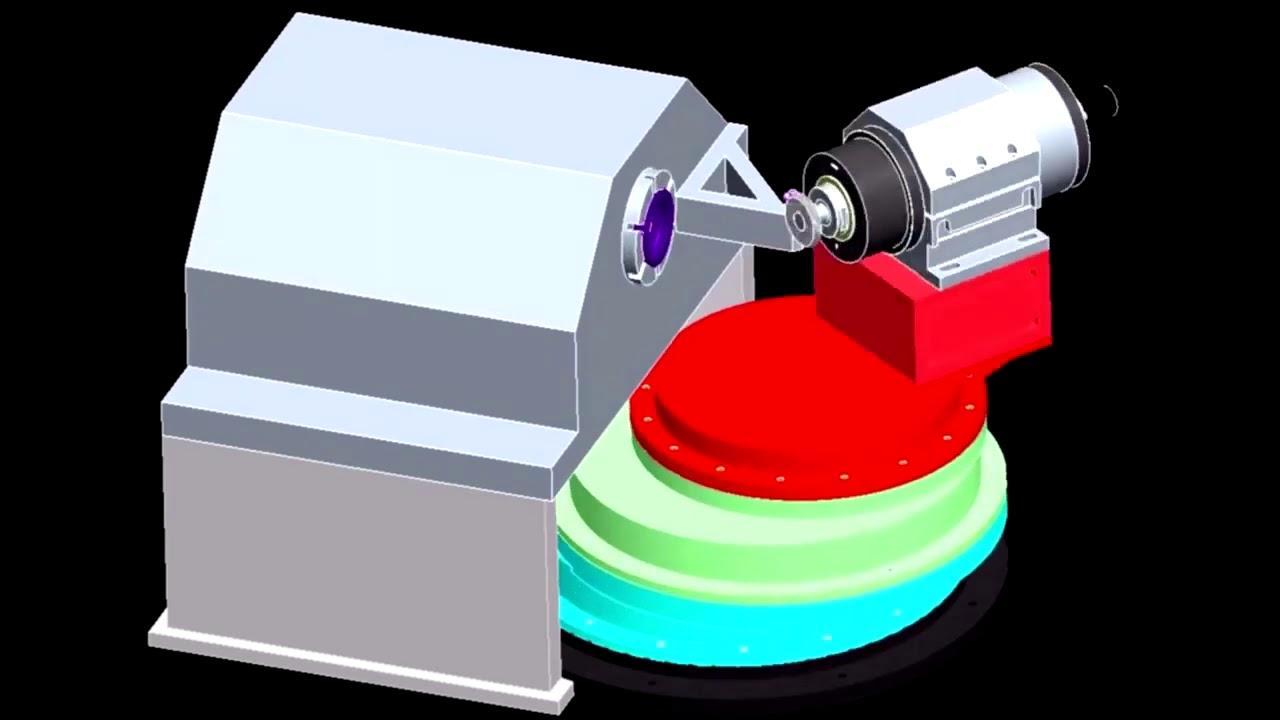 New Grinding Machine Utilizes Unique Kinematics