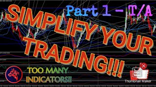 T/A INDICATORS TO USE WITH ANY COIN & CANDLE TIMES! SIMPLIFY YOUR TRADING!!!