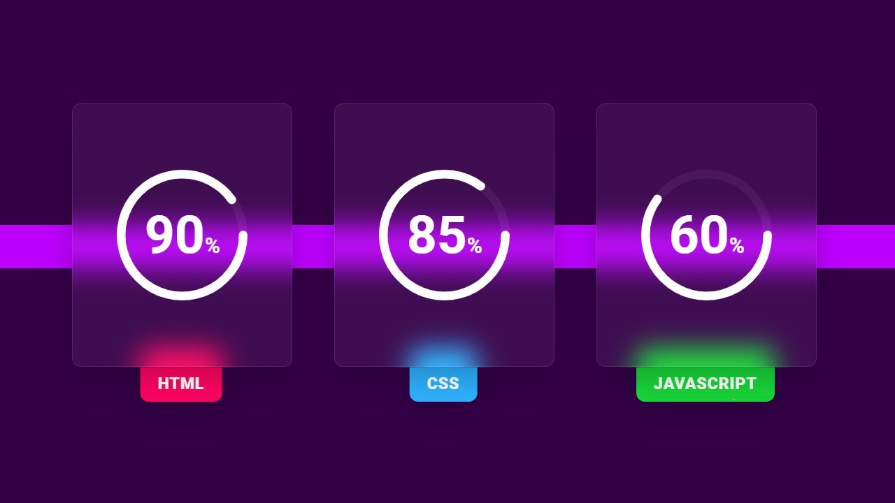 Pure CSS Circular Progress Bar | CSS Glassmorphism Effects