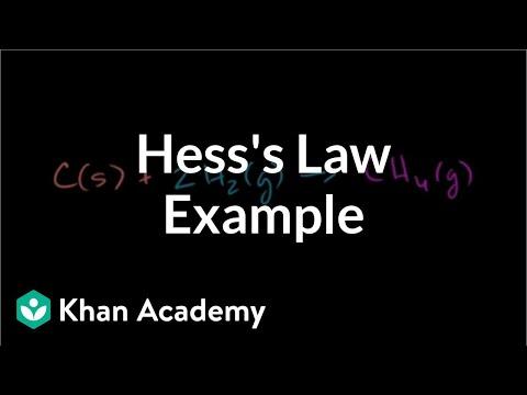 Hess's Law Example | Thermodynamics | Chemistry | Khan Academy