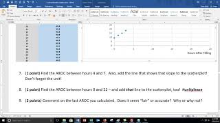 The One About the Hot Tub Scatterplot and AROC!