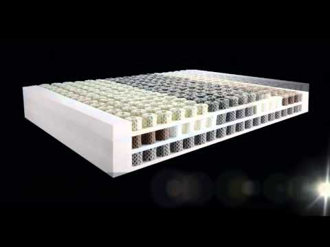 Dormeo octaspring mattress youtube