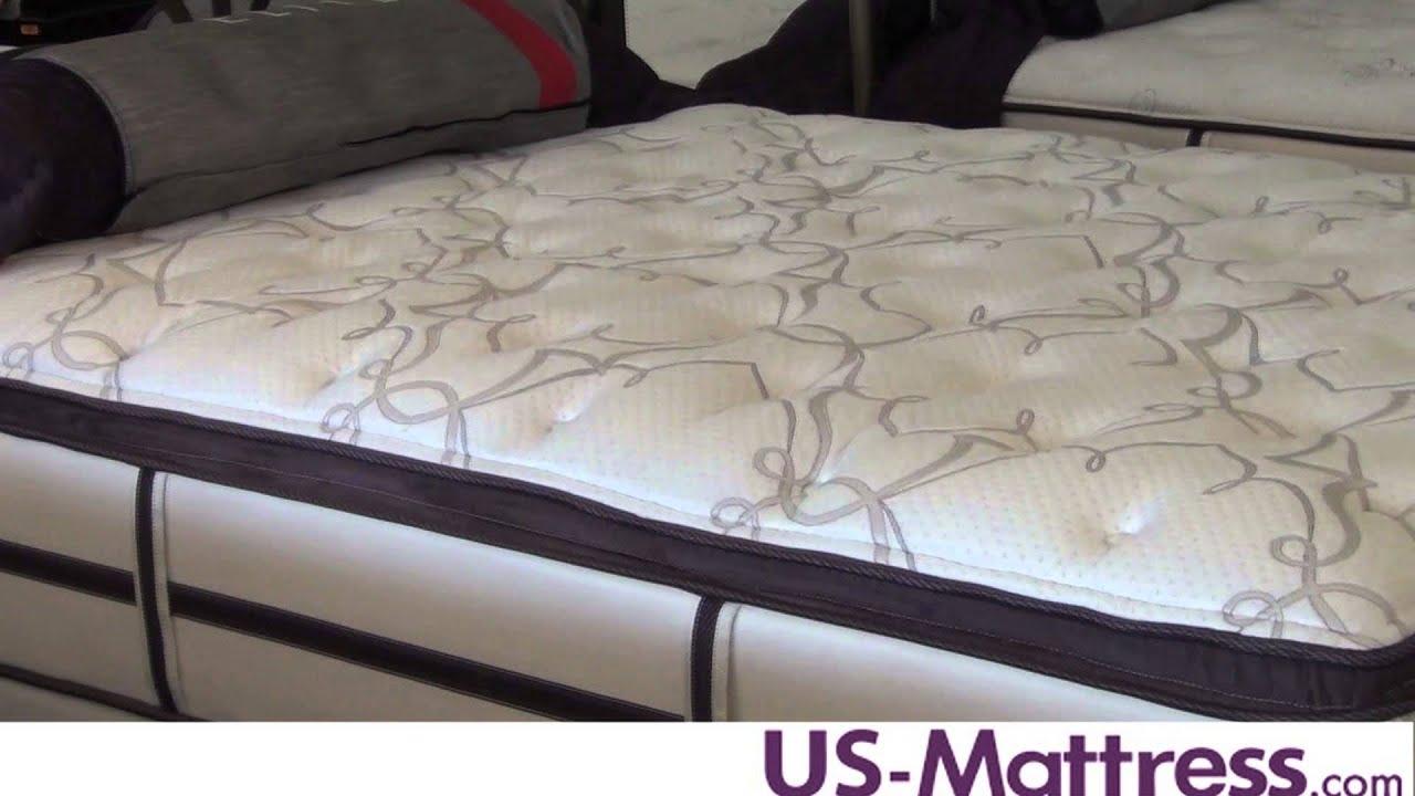 Simmons Beautyrest Elite Palisades Park Plush Firm Pillow Top Mattress You