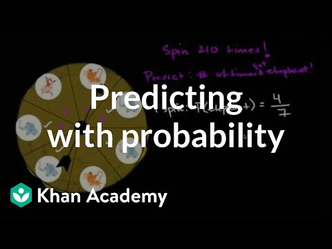 Making predictions with probability | Statistics and probability | 7th grade | Khan Academy