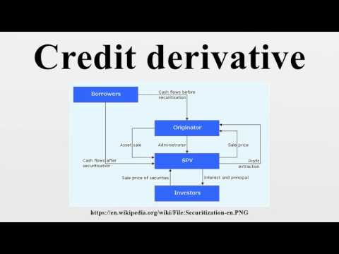 Credit derivative