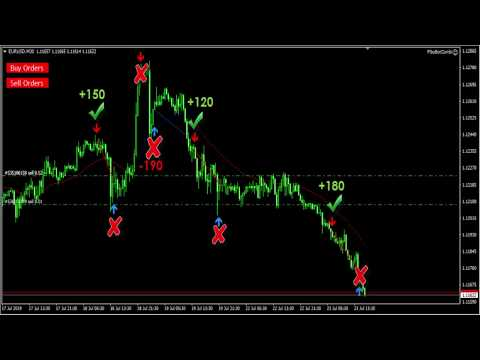 forex-gump-indicator,-trading-strategy-system-scalping