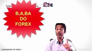 tutorial forex basico   AULA 4