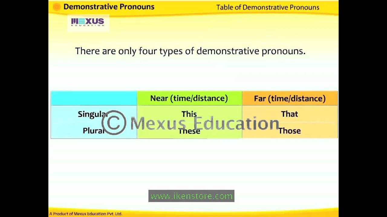 hight resolution of Demonstrative Pronouns   English Grammar   iken   ikenedu   ikenApp -  YouTube