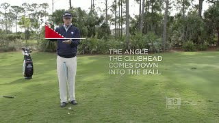 18 Shots: Wedge Attack Angle featuring James Sieckmann