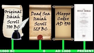 Is the Bible True and Reliable? Isaiah 53 and the Dead Sea Scrolls