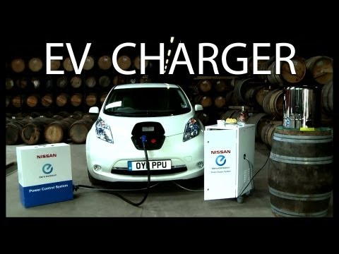 Home EV Charger | Fully Charged