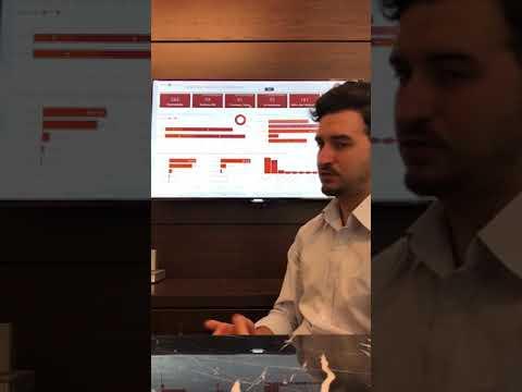 CRM - estratégia de produtos como serviços