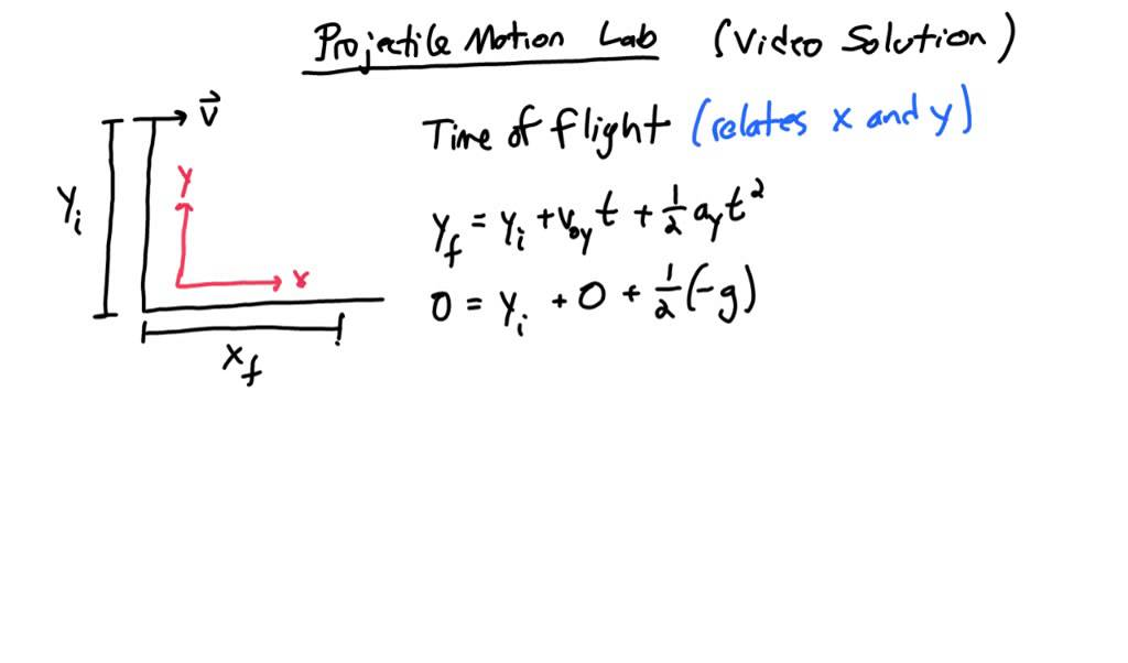 Projectile Motion Lab Solution