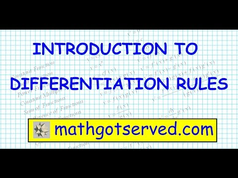 relationship between inverse functions and their derivatives in calculus