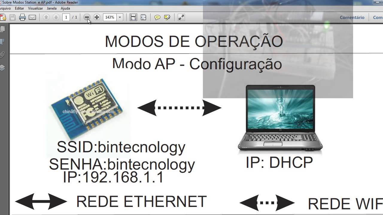 ESP8266 - MODBUS TCP/IP by Ezequiel Donhauser