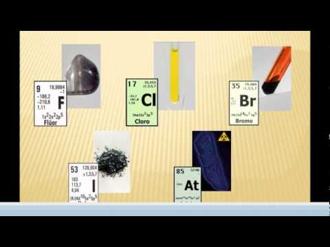 Halogenos youtube halogenos urtaz Choice Image