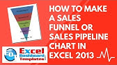 funnel chart how to create a funnel chart in excel in a simpler