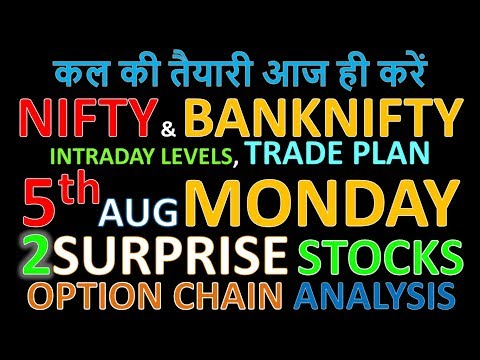 Bank Nifty & Nifty tomorrow 5th August 2019 Daily Chart Analysis SIMPLE ANALYSIS POWERFUL RESULTS