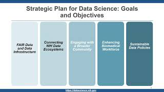 NIH's Strategic Vision for Data Science: Enabling a FAIR-Data Ecosystem