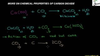More on Chemical Properties of Carbondioxide