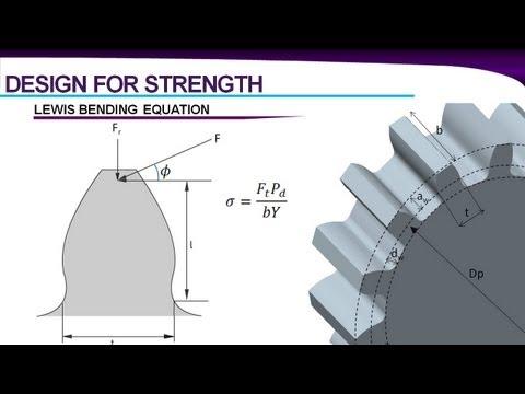 Gear Design   Spur Gears