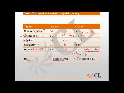 New CAT 2014 Decoded - Aptitude Guru Gautam Puri's (CL founder) insights
