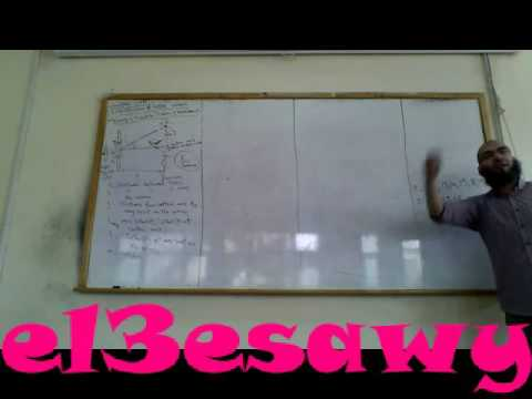 physics 2 : chapter 37 :interference of light waves Dr/mahmo