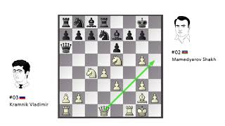 Game of the Day: Kramnik - Mamedyarov / Candidates 2018 / Round 14 /