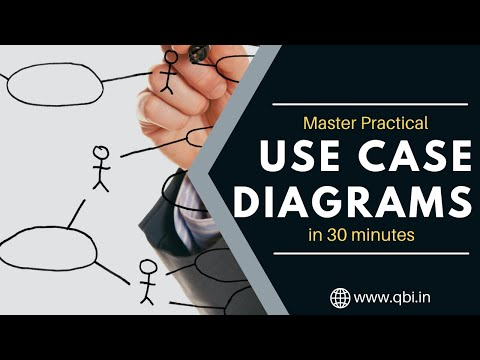 Master Use Case Diagrams | UML | Business Analyst Training |